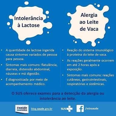alergia a proteina do leite sintomas de diabetes