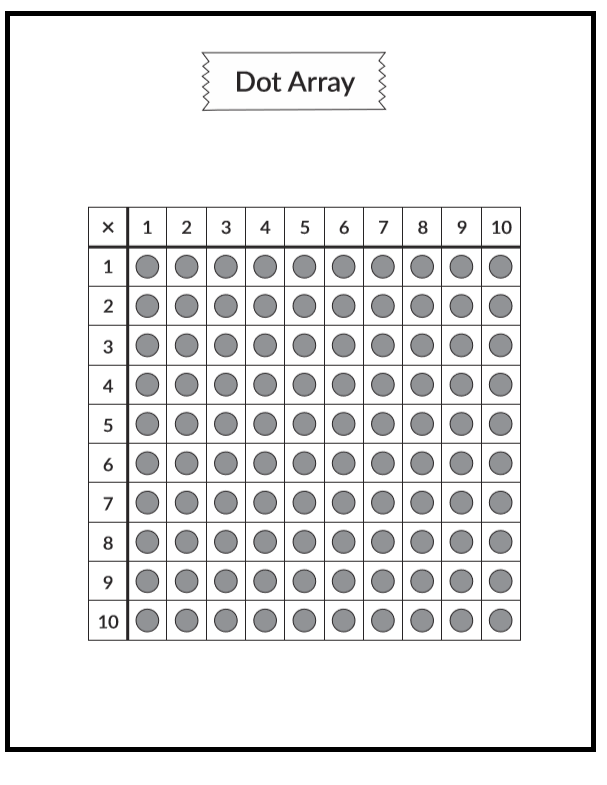 How to Use a Multiplication Array to Help Your Child