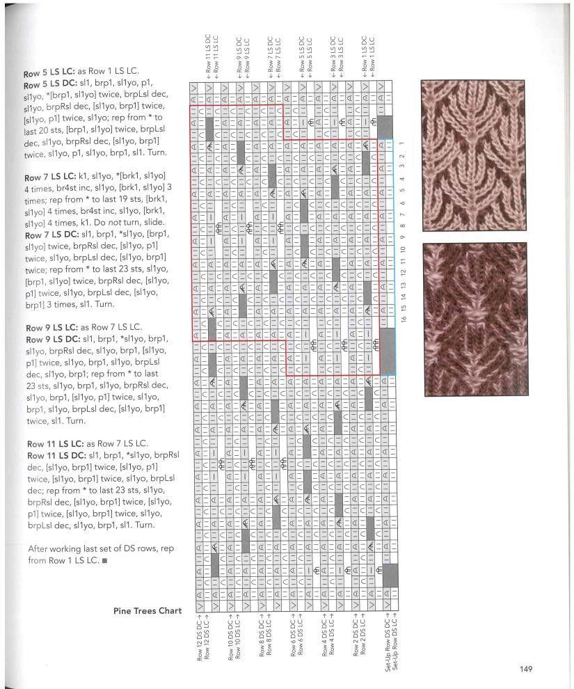 Тонкий ажурный снуд (Вязание спицами) Вязаное