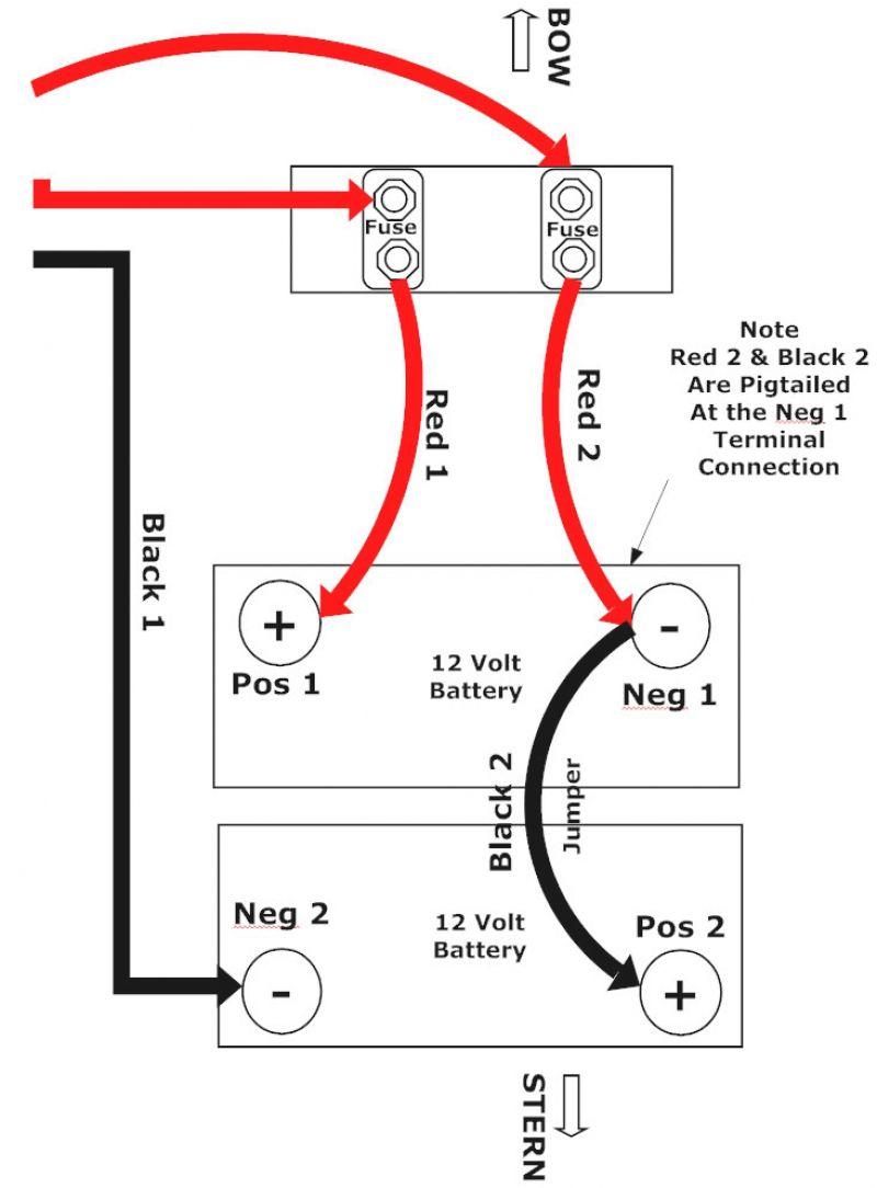 Diagrama De Fia U00e7 U00e3o 12 V Trolling Motor Minn Kota 24 Em