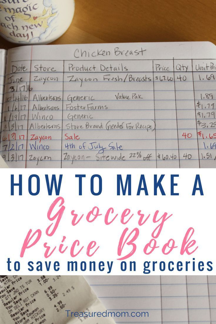 How to Make a Grocery Price Book to Save Money on Groceries. | Price ...