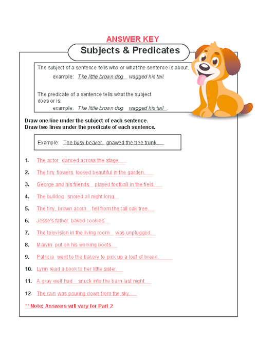Subjects And Predicates Subject And Predicate Subject