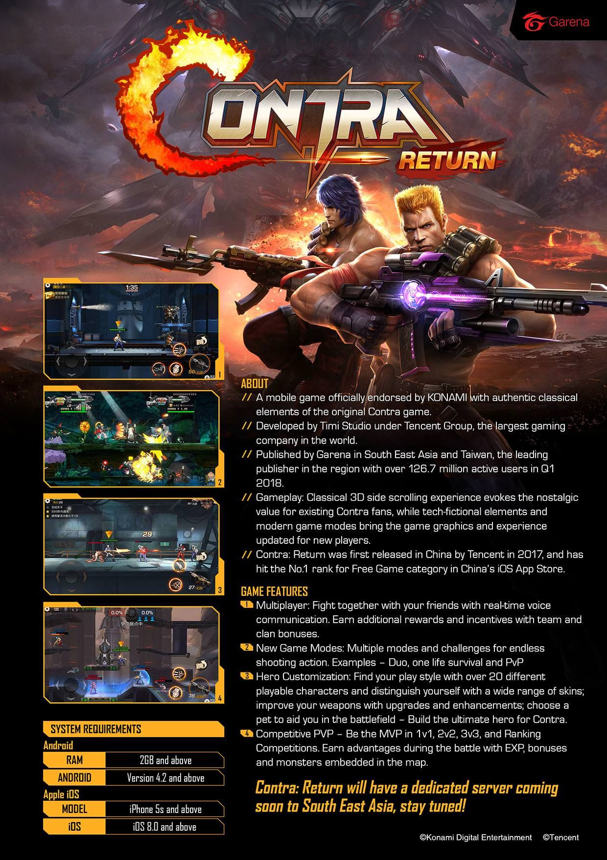 Contra Return debuts in South East Asia Mobile Game now
