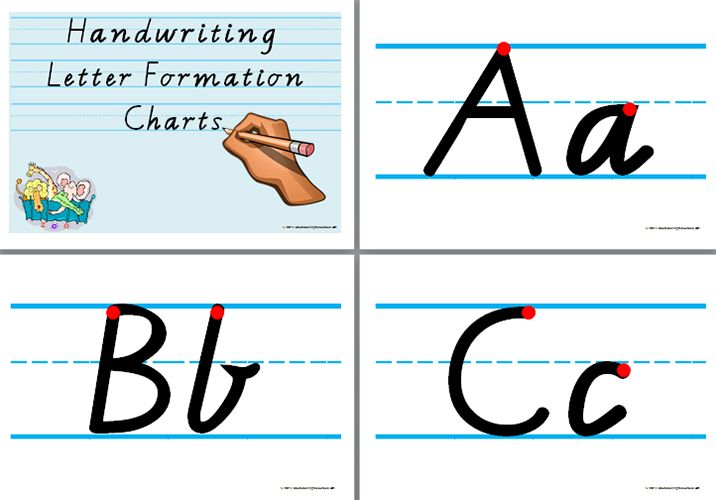 Pin On Abc Alphabet Handwriting