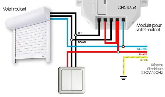 Guide installation module chacon volet roulant domotique - Guide installation porte de garage ...