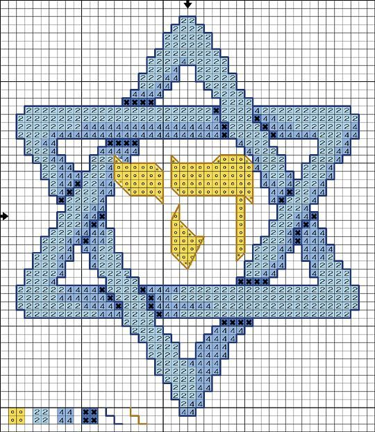 Image result for cross stitch jewish | Hand Embroidery Tutorials ...
