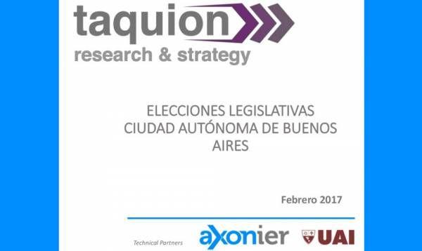 Estudio sobre actualidad política desde la visión de los habitantes de la ciudad de Buenos Aires