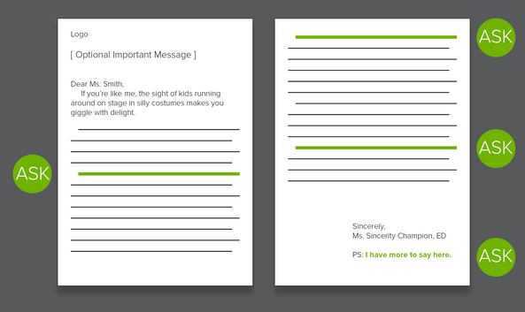 Infographic How To Write An Annual Fundraising Appeal Letter