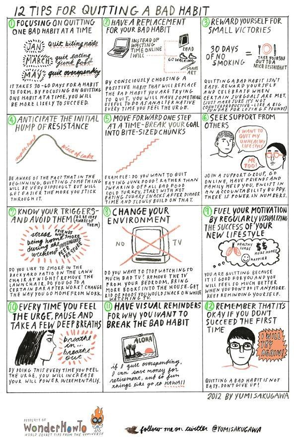Essay With Thesis Statement  Tips For Quitting A Bad Habit  Infographic And Short Article By Yumi  Sakugawa Essay About Learning English also Compare And Contrast High School And College Essay How To  Tips For Quitting A Bad Habit  Adhd In Adults  Thesis Statement Descriptive Essay