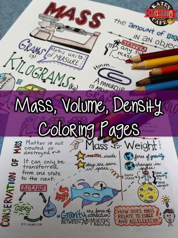 Density Mass Volume Density Sketch Notes 5th And 6th Grade