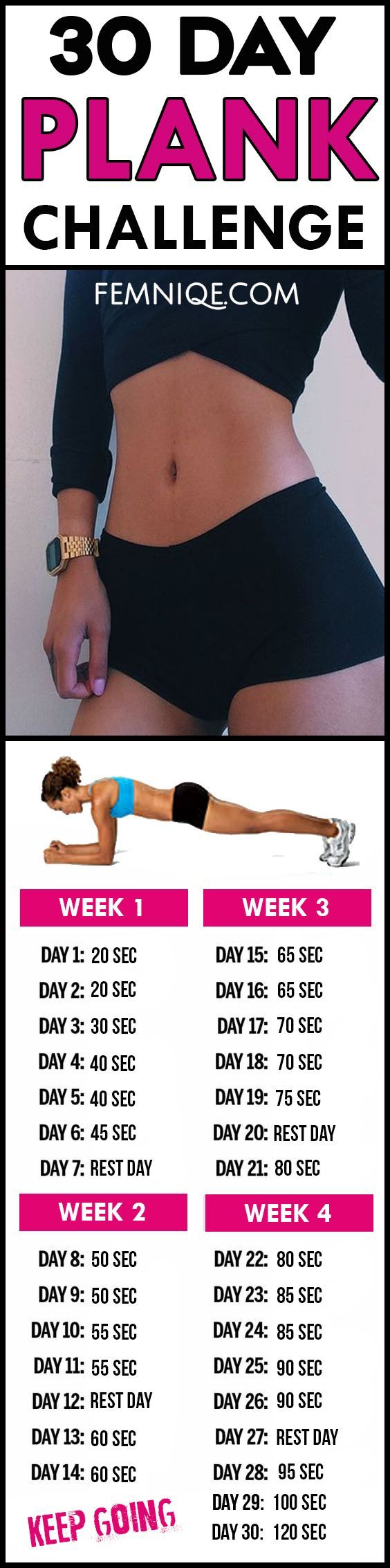 Powerful 30 day plank challenge for beginners before and after results – Try thi