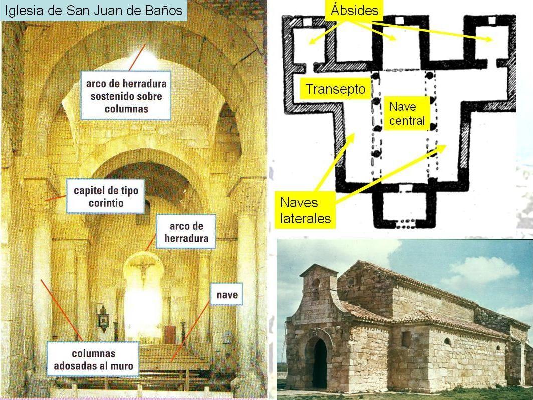 Iglesia Visigoda De San Juan De Baños Historia Del Arte Universal Historia De La Arquitectura Iglesia