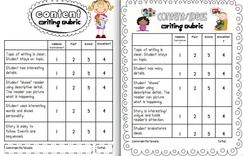 first grade writing rubric kid friendly Second grade kid friendly writing rubric common core writing rubrics surfin' through second, one of the biggest challenges at my school was the writing component of common core there are not that many.