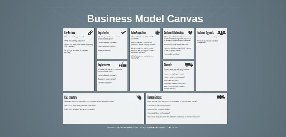 business canvas free prezi presentation template | prezibase, Powerpoint templates