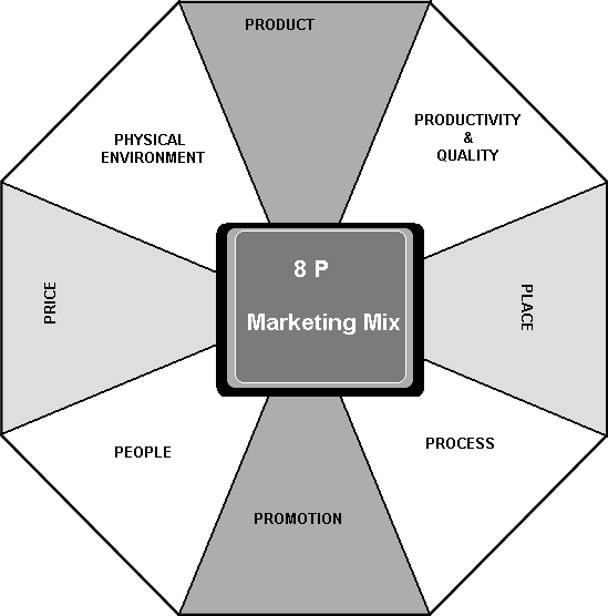 p marketing mix marketing plans ps marketing mix of pepsi essays on global warming mix pepsi global marketing essays on of warming has agreed to write a foreword for a co edited volume of