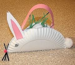 A paper plate can also be used as a base for a rabbit basket what a paper plate can also be used as a base for a rabbit basket what are you going to put in your basket negle Choice Image