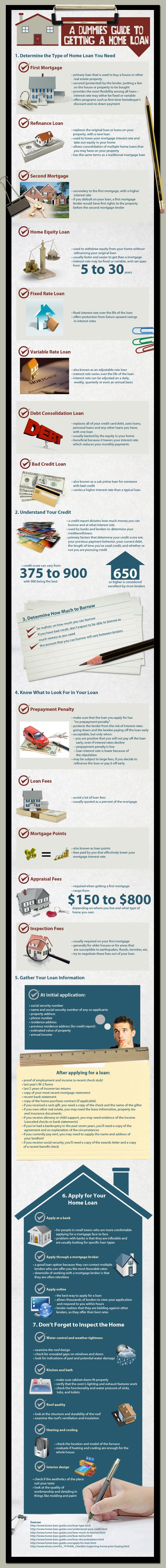 How To Get An Unsecured Home Improvement Loan  Without Equity
