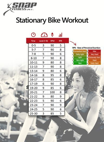 30 Minute Stationary Bike Workout Snap Fitness Cardio