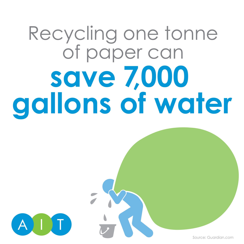 Print Printing Printfact Fact Recycle Savepaper Environment
