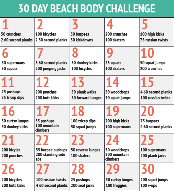 Beach Body Challenge, 30 Day