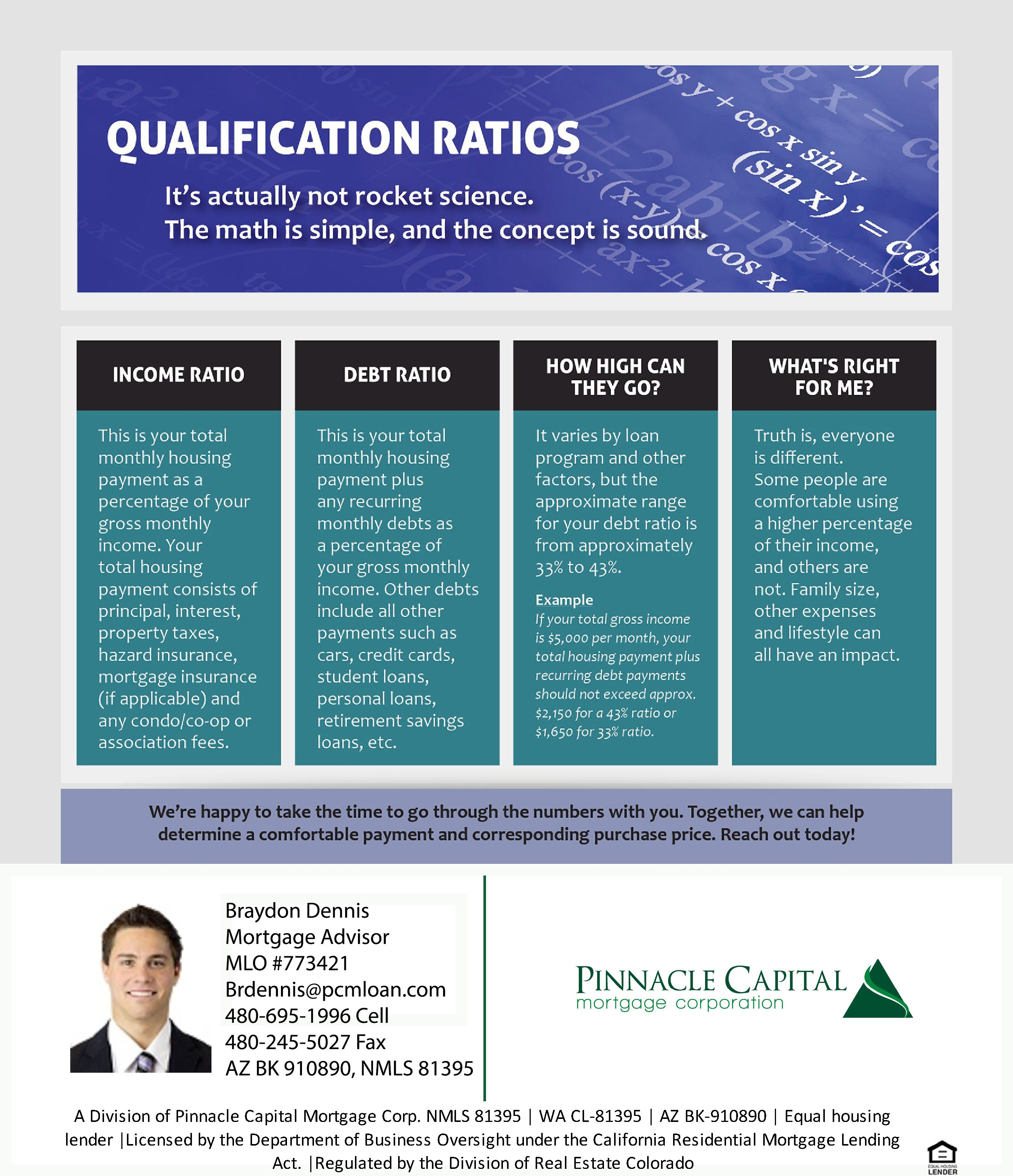 Qualification Ratios With Images Get Educated Need A Loan