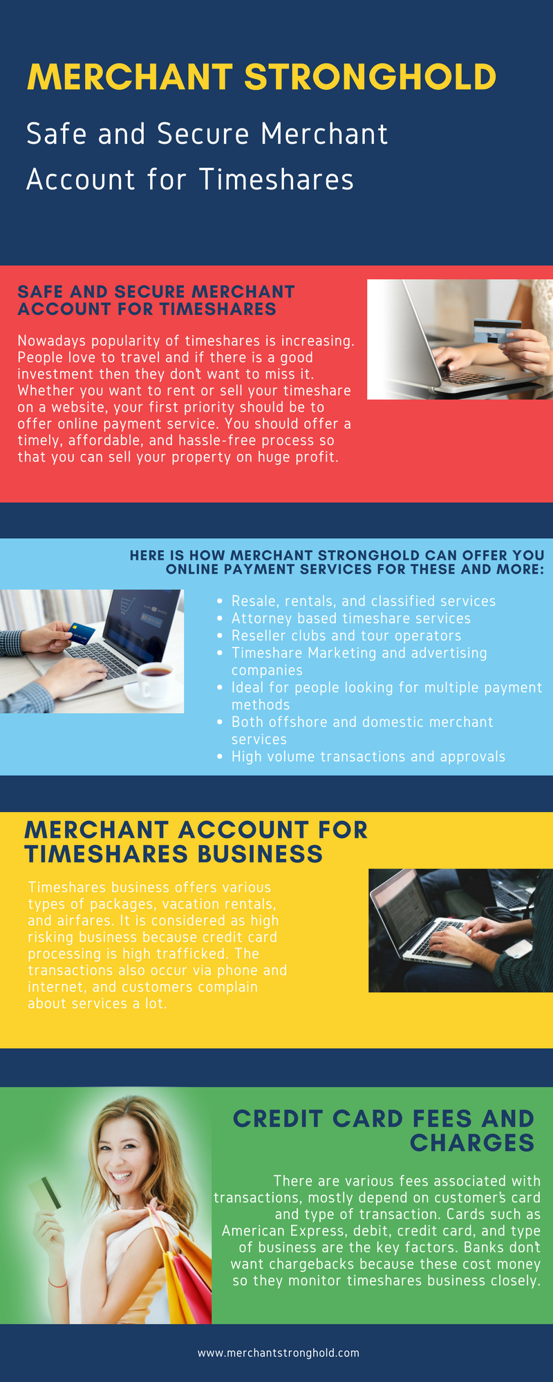 Merchants must check best processing rates and look for an online ...
