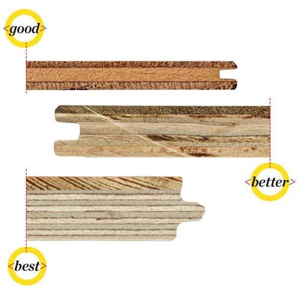 Three Common Classes Of Engineered Boards Engineered Wood Floors Wood Floors Wood