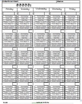 Clip chart behavioral log for students to keep track of their behavior they can also set weekly or monthly goals the daily plus delta  do this in my gradebook get out some markers and color rh pinterest