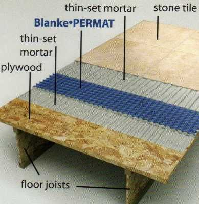 Orange Underlayment For Tile Floors Floor Underlayment - Ceramic tile soundproof underlayment