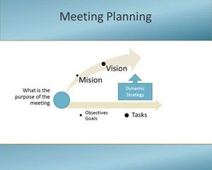 i need your assistance in strategizing a plan for us to meet, Presentation templates