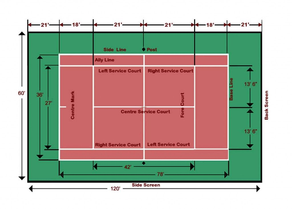 Virginia Asphalt Association Tennis Court Tennis Court Design Tennis Court Size