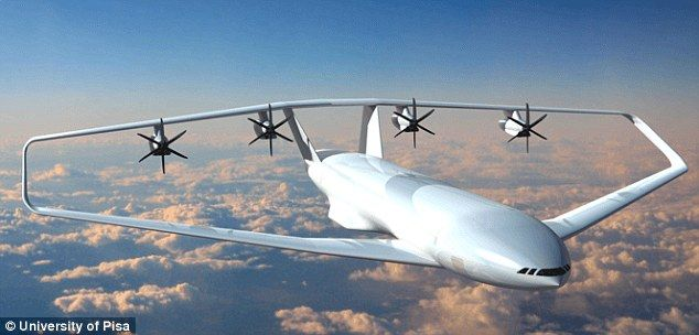 Concept Images Reveal How We Ll Be Taking To The Sky In 2050 Commercial Aircraft Aircraft Aircraft Design