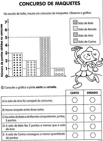 Guta Rocha Com Imagens Atividades Atividades De Matematica