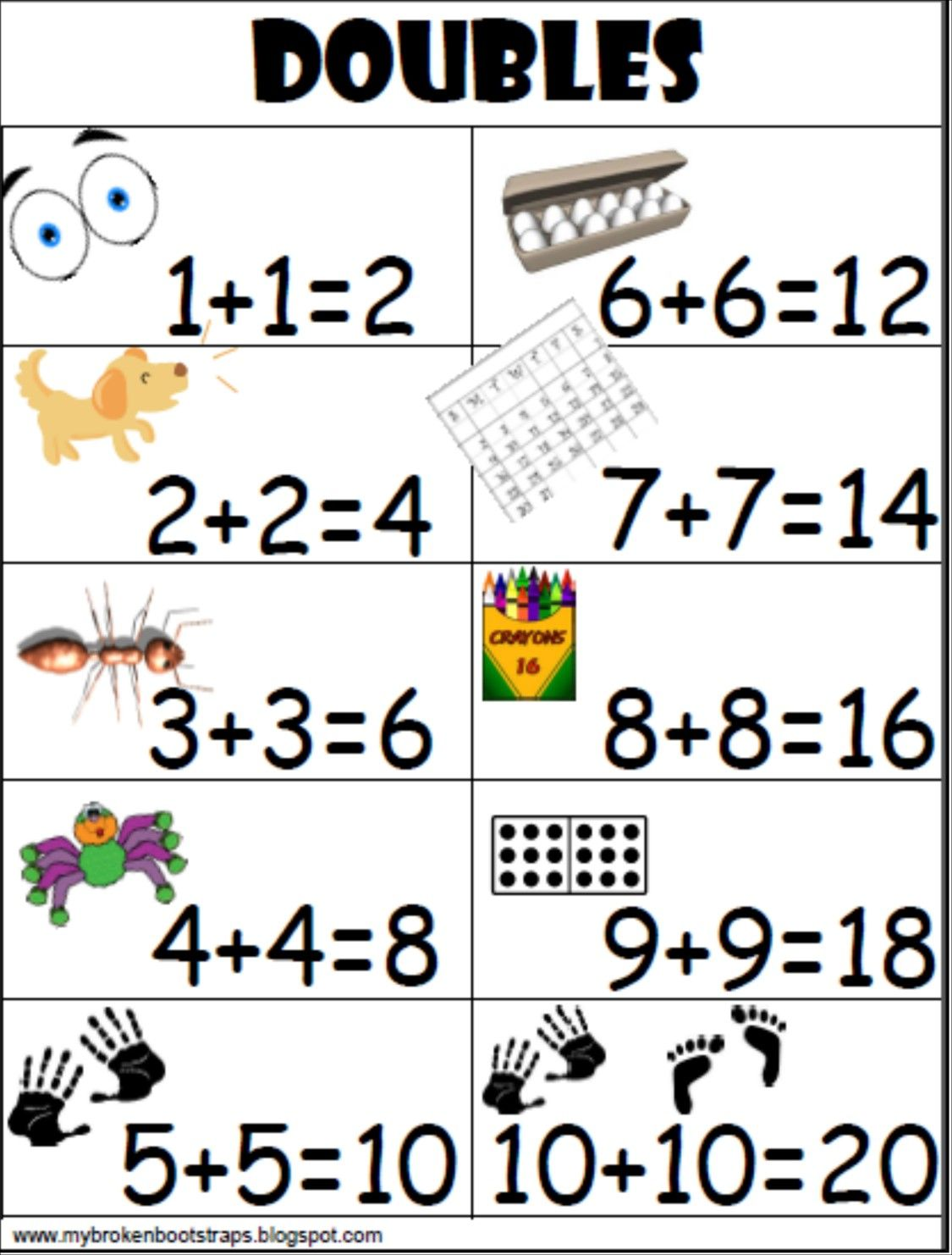 Free Doubles Anchor Chart This Website Has Fantastic Resources And Monday Freebies First Grade Math Math Doubles Math Anchor Charts Adding doubles worksheet for