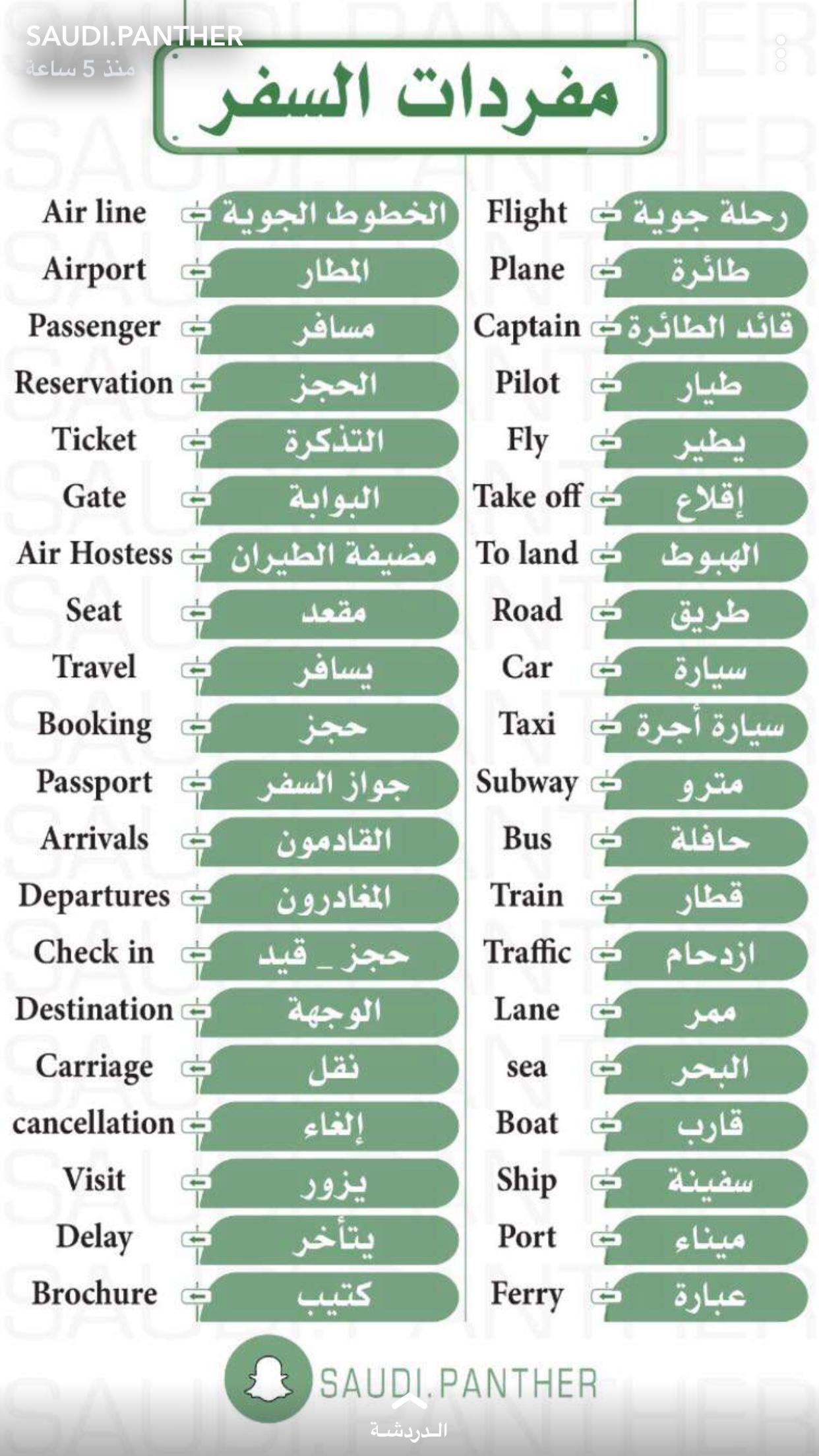 Pin By Yasmin Jjasmine On Language English Language Learning Grammar English Language Teaching Learn English Vocabulary