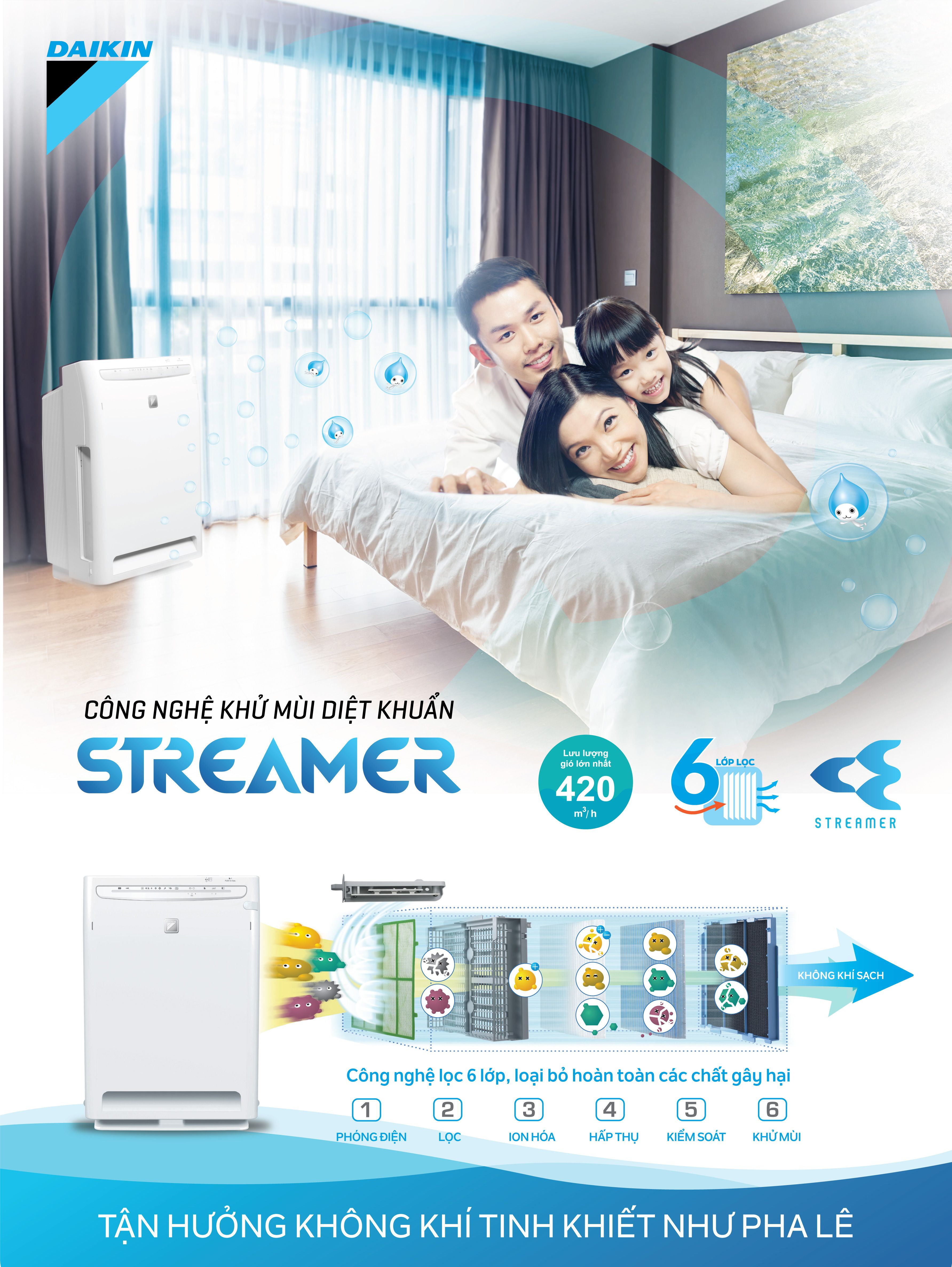 Air Purifier Poster 2016 Air purifier, Toddler bed, Purifier