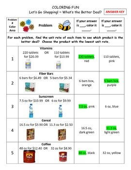 Common Core Middle School Math Coloring Sheets Bundle | Shopping ...
