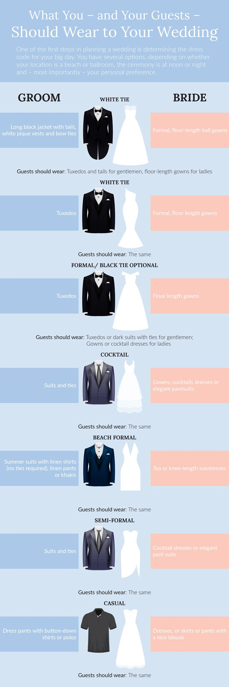 Dress Code Deciphered What You and Your Guests Should