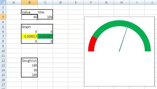 Speedometer Graph In Excel Excel Hacks Microsoft Excel Formulas