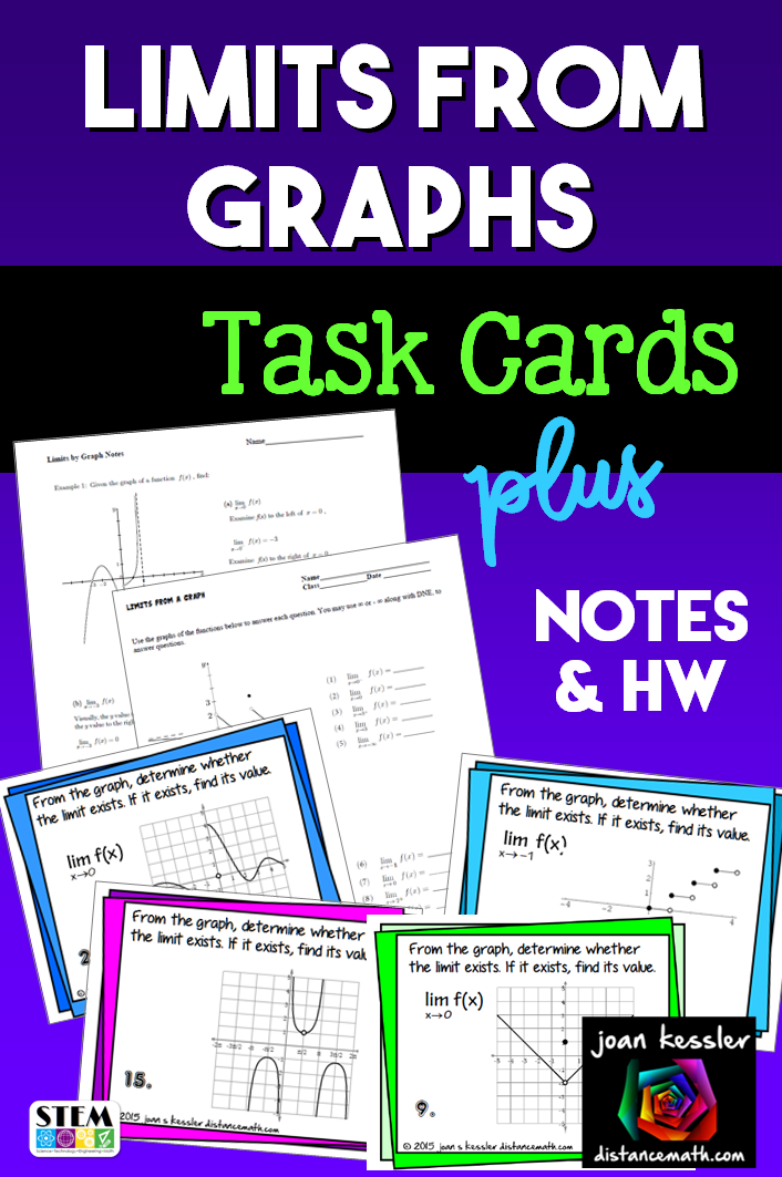 Calculus Limits from a Graph plus Notes and HW | - Secondary