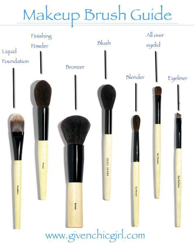 guide on makeup contouring makeup pinterest maquillage contouring fond de teint et. Black Bedroom Furniture Sets. Home Design Ideas