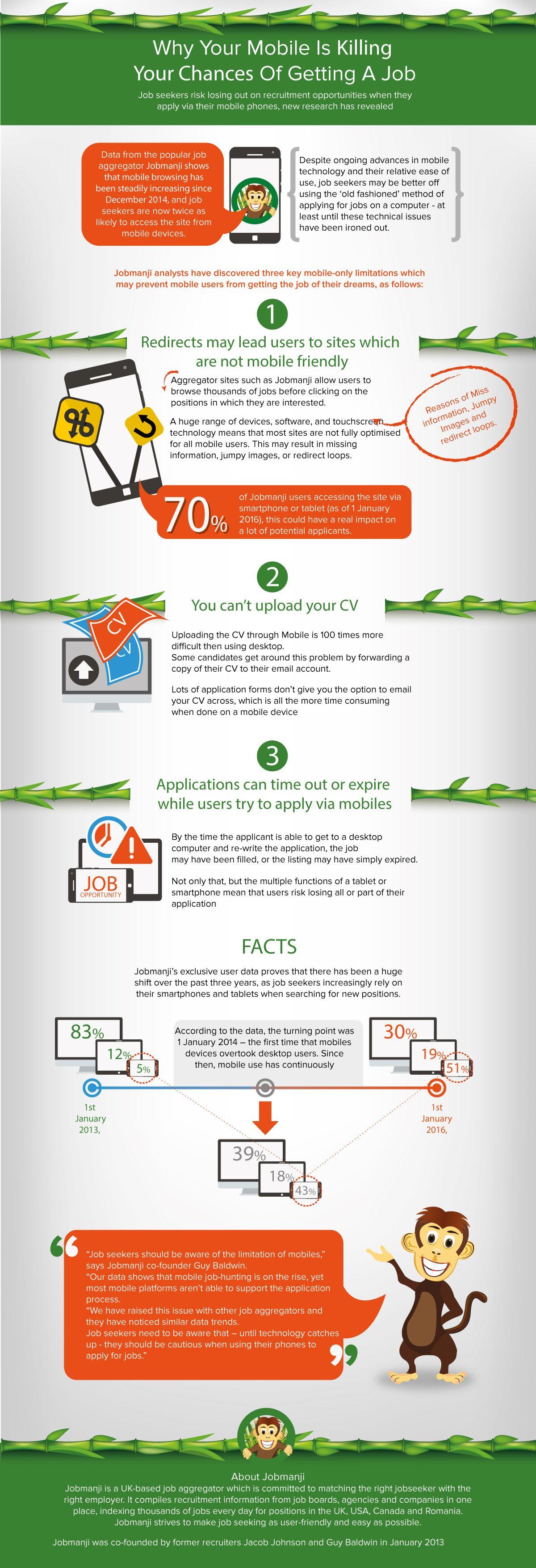 Pin de Jobmanji en Infographics