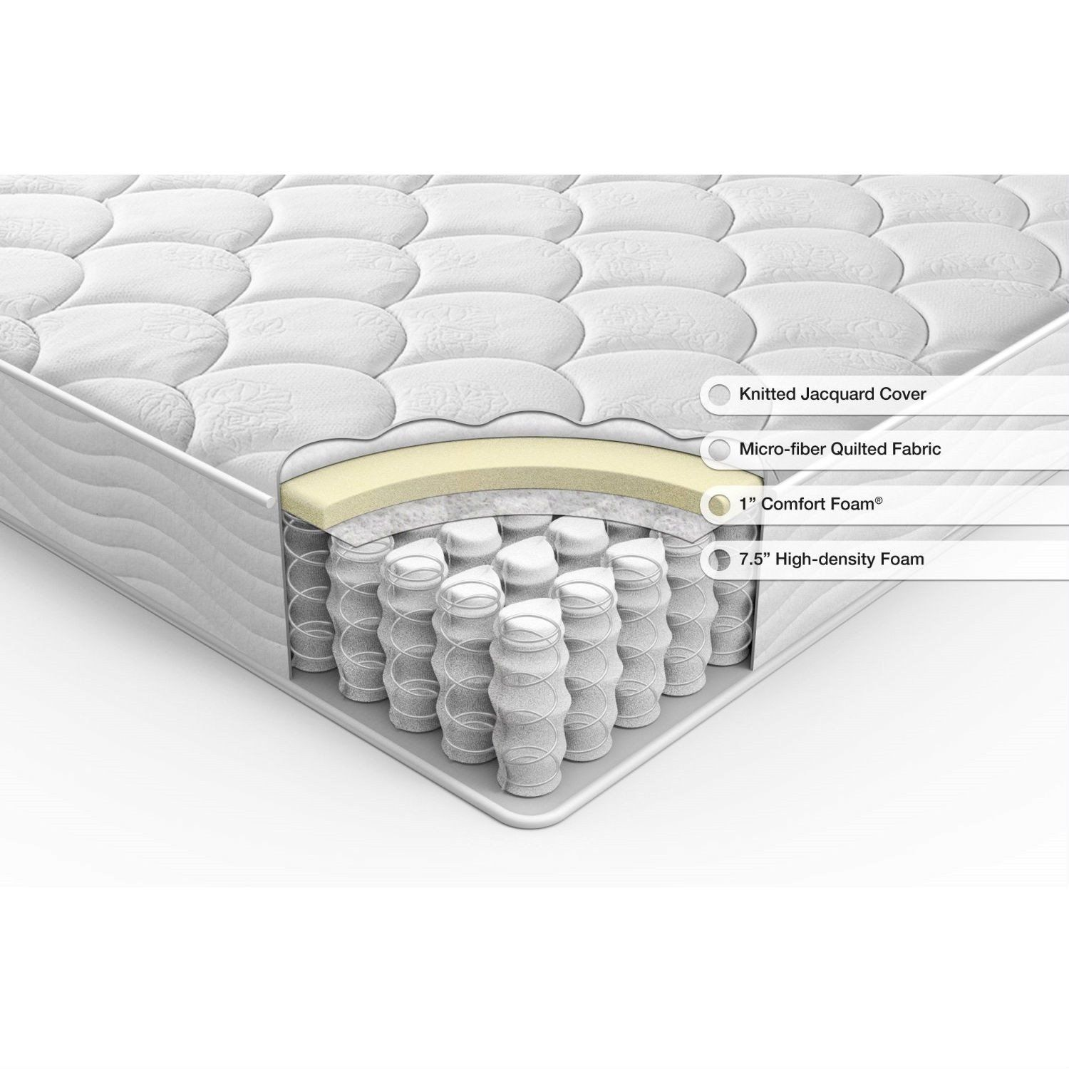 this queen size 8 inch pocketed spring mattress features hundreds of