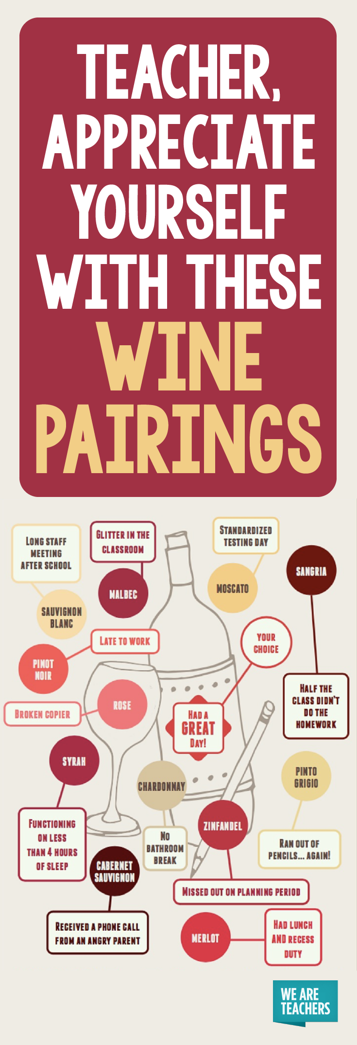 Wine for Teachers Poster Pairs the Best Glass with the Worst