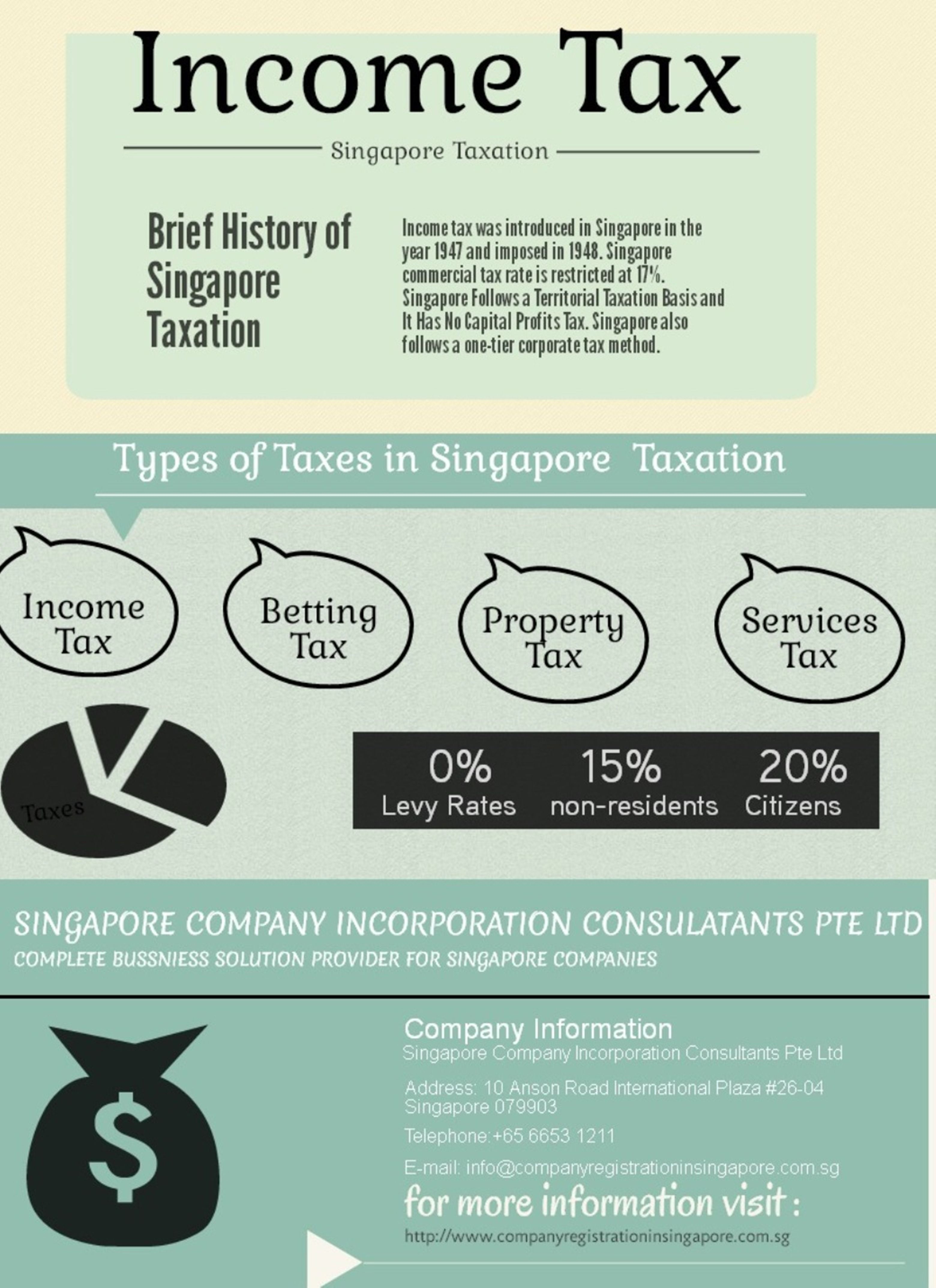 In Singapore The Rates Of Income Tax Are Very Less In The Whole