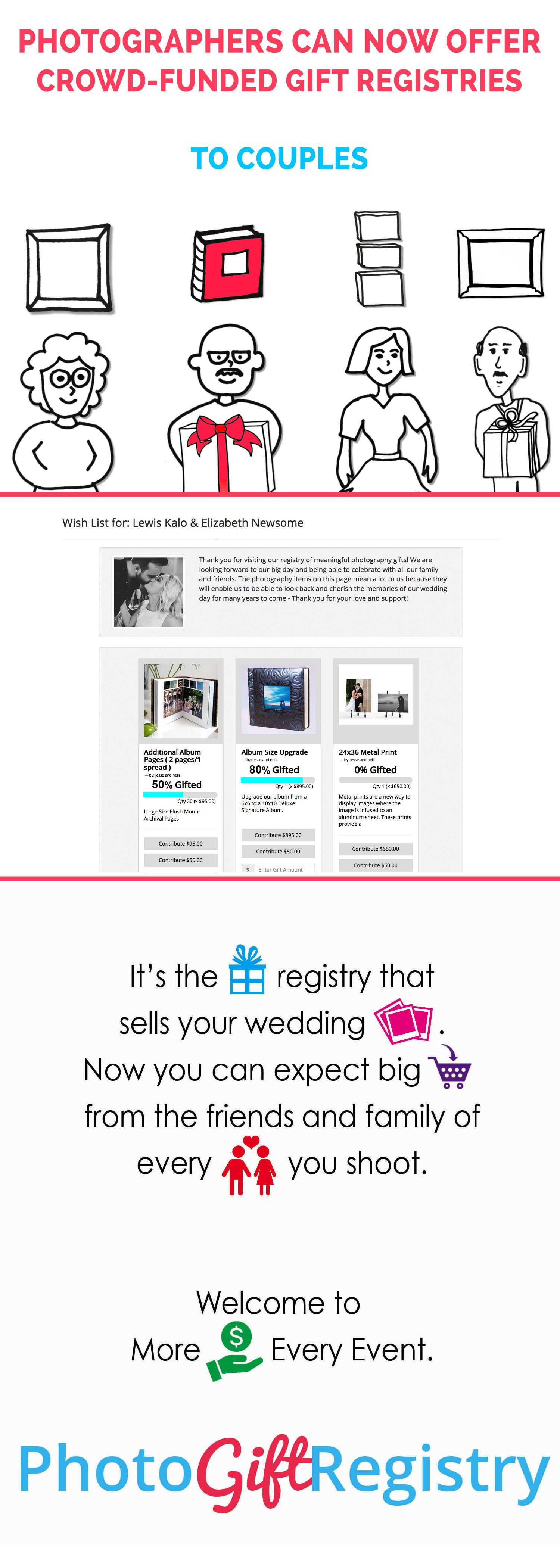 The Photo Gift Registry platform allows photographers to