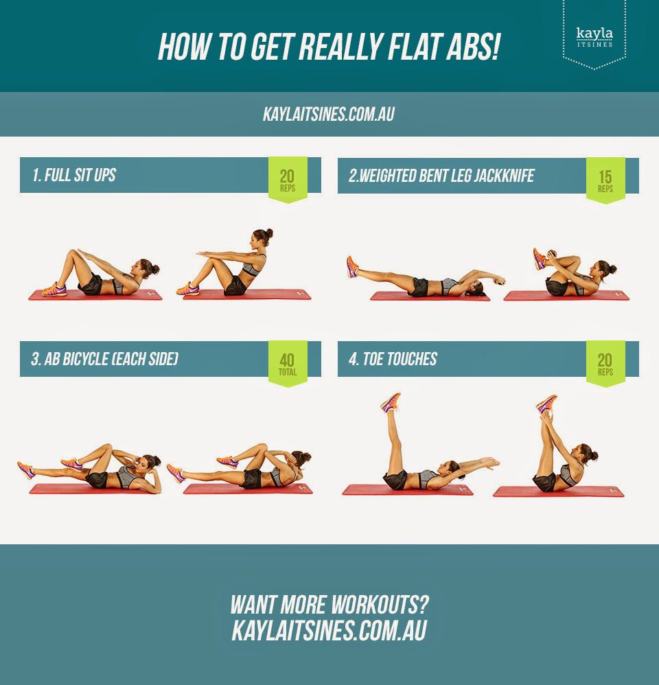How to get flat abs