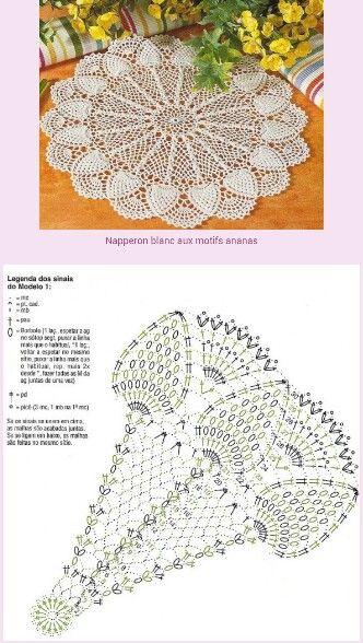 Pineapples & Fans | Crochet Doilies | Pinterest | Deckchen ...