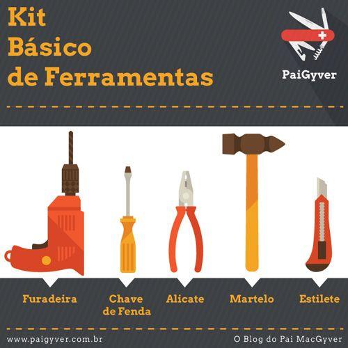 kit-basico-de-ferramentas-paigyver
