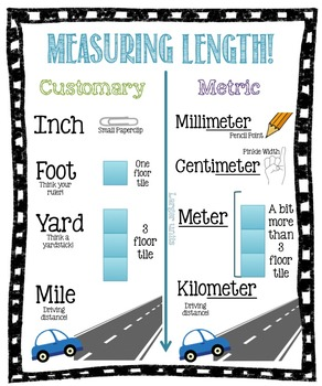 metric vs customary Find and save ideas about metric measurement chart on pinterest metric vs customary-- graphic organizer for students to sort the units of measurement.